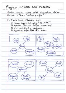 peta i-think 2 - peta buih -contoh soalan dan peta pemikiran oleh cg rithuwan nasir