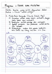 peta i-think 3 - peta buih berganda -contoh soalan dan peta pemikiran oleh cg rithuwan nasir