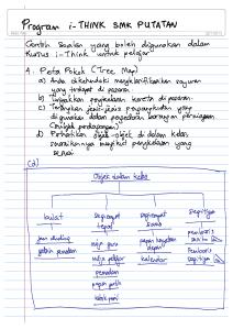 Peta Pemikiran iTHINK  Sifu Anda Menulis