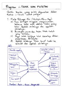 peta i-think 7 - peta pelbagai alir -contoh soalan dan peta pemikiran oleh cg rithuwan nasir