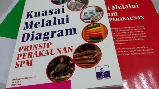 cover buku KMD Prinsip Perakaunan 2014